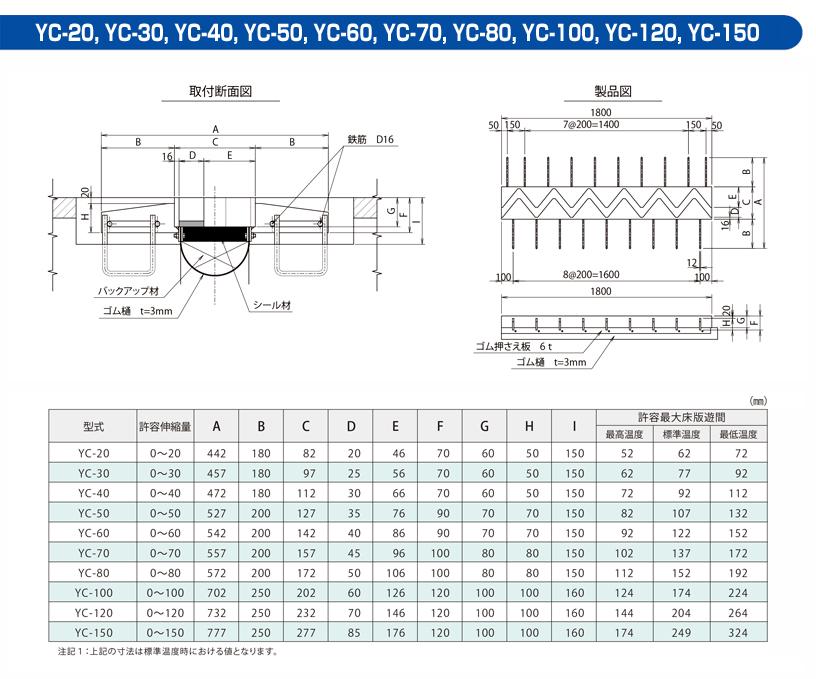 YC-20〜YC-150
