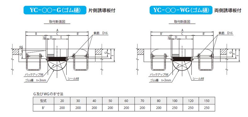 YC-xx-G(耐グレーダー型)