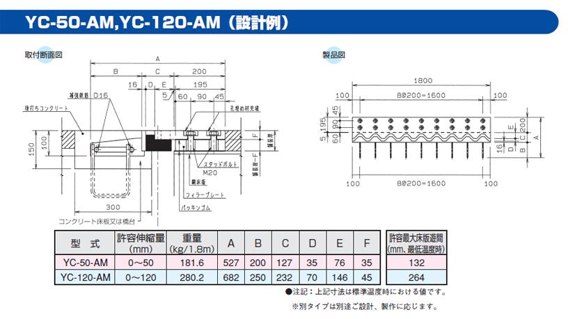 YC-50-AM、YC-120-AM (設計例)